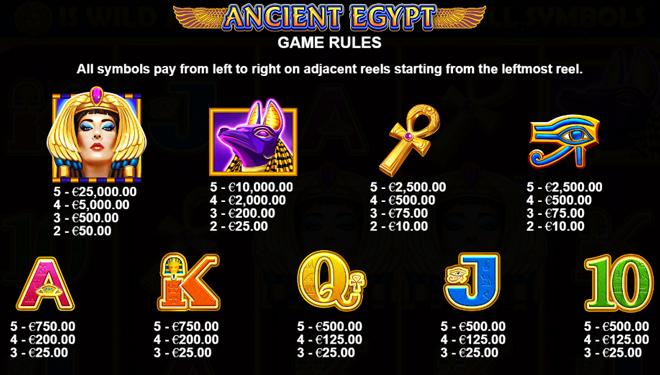 Ancient Egypt Gewinne