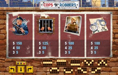 Cops'n Robbers Gewinne