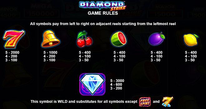Diamond Strike Gewinne