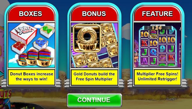 Donuts Bonus Funktionen