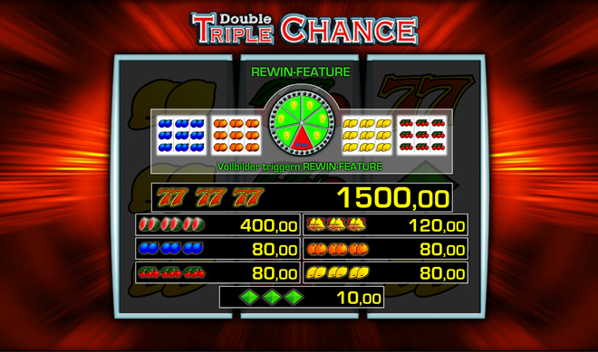 double triple chance online sunmaker