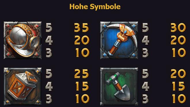 Dwarf Mine Hohe Symbole