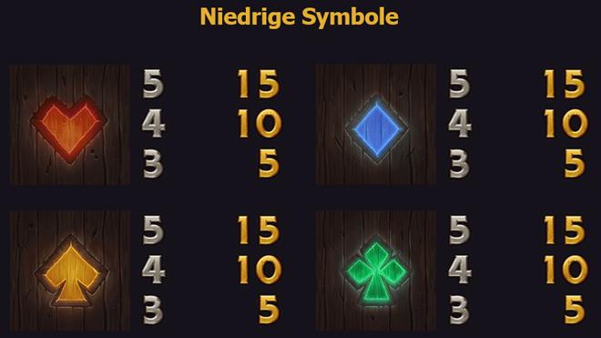 Dwarf Mine Niedrige Symbole