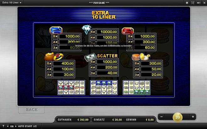 online casino um echtes geld spielen  kostenlos ohne anmeldung
