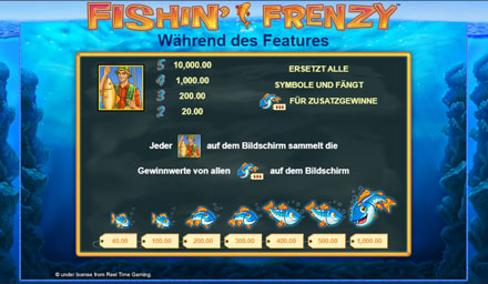 fishin frenzy bonus