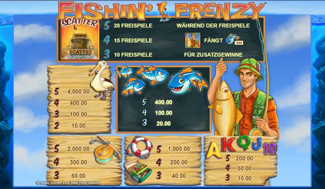 Frenzy Casino - Spiele Frenzy Casino Online Auf SilverGames