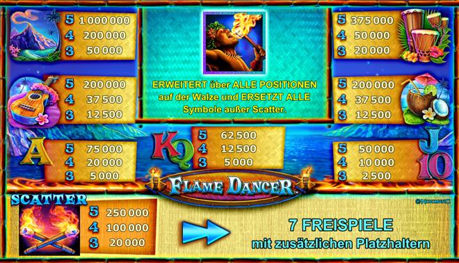 online casino mit startkapital