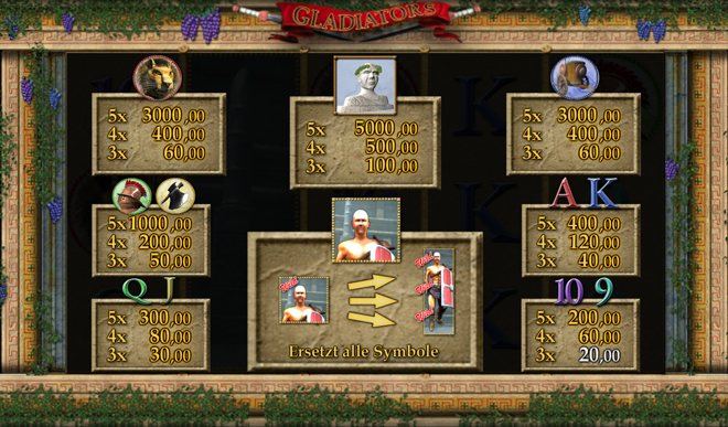 gladiators-gewinne