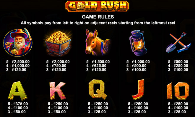 Gold Rush Gewinne
