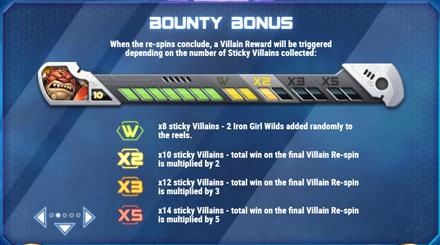 Iron Girl Bounty Bonus