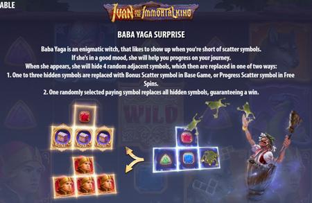 Ivan and the immortal King Baba Yaga