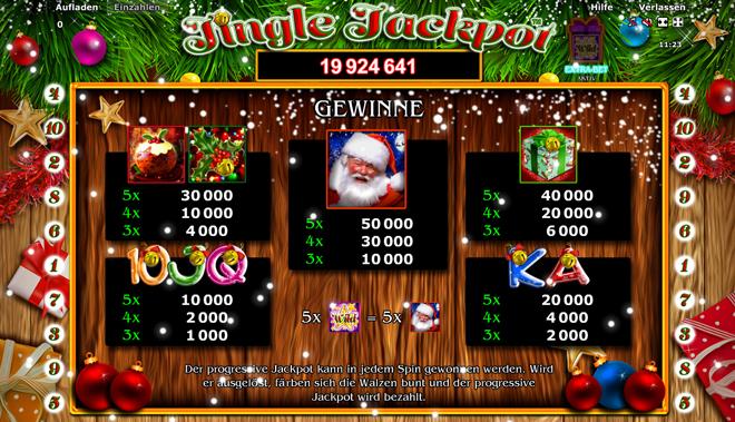 jingle-jackpot-gewinne