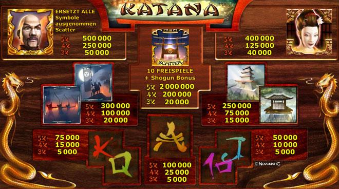 katana-gewinne