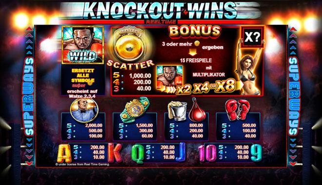 knockout-wins-gewinne