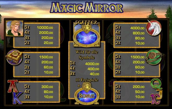 magic-mirror-gewinne