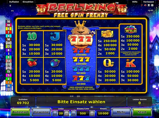 reel-king-free-spin-frenzy-gewinne