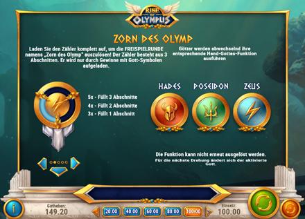 Rise Of Olympus Zorn des Olymp