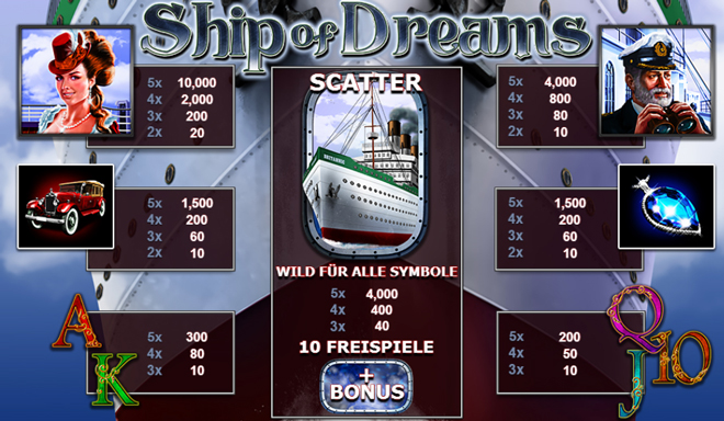 ship-of-dreams-gewinne