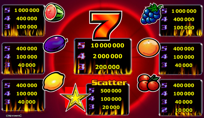 casino austria online spielen sizzling hot download