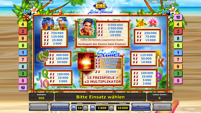 the real king aloha hawaii spielen