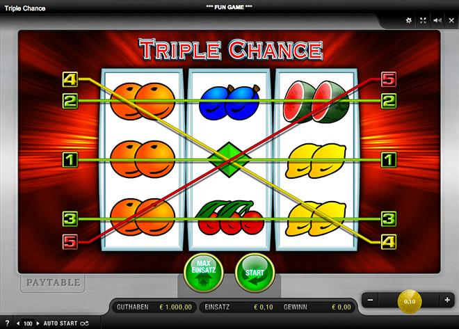 triple chance spielen kostenlos