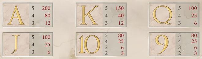 Victorious Kartensymbole