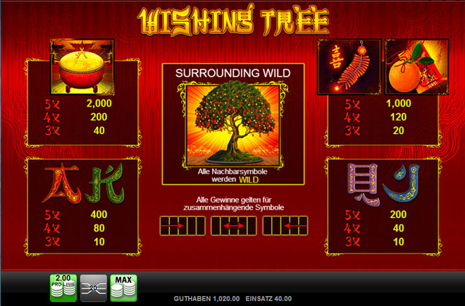 wishing-tree-gewinne